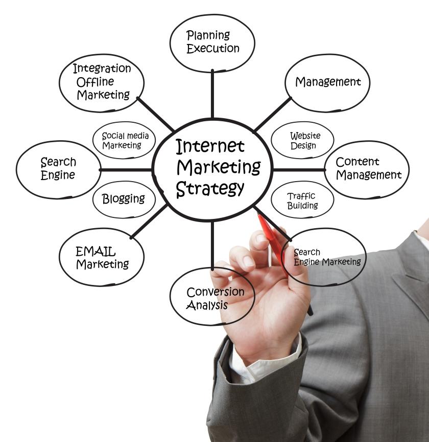 Mixing marketing, ImaginePublicity, social media marketing, social media management